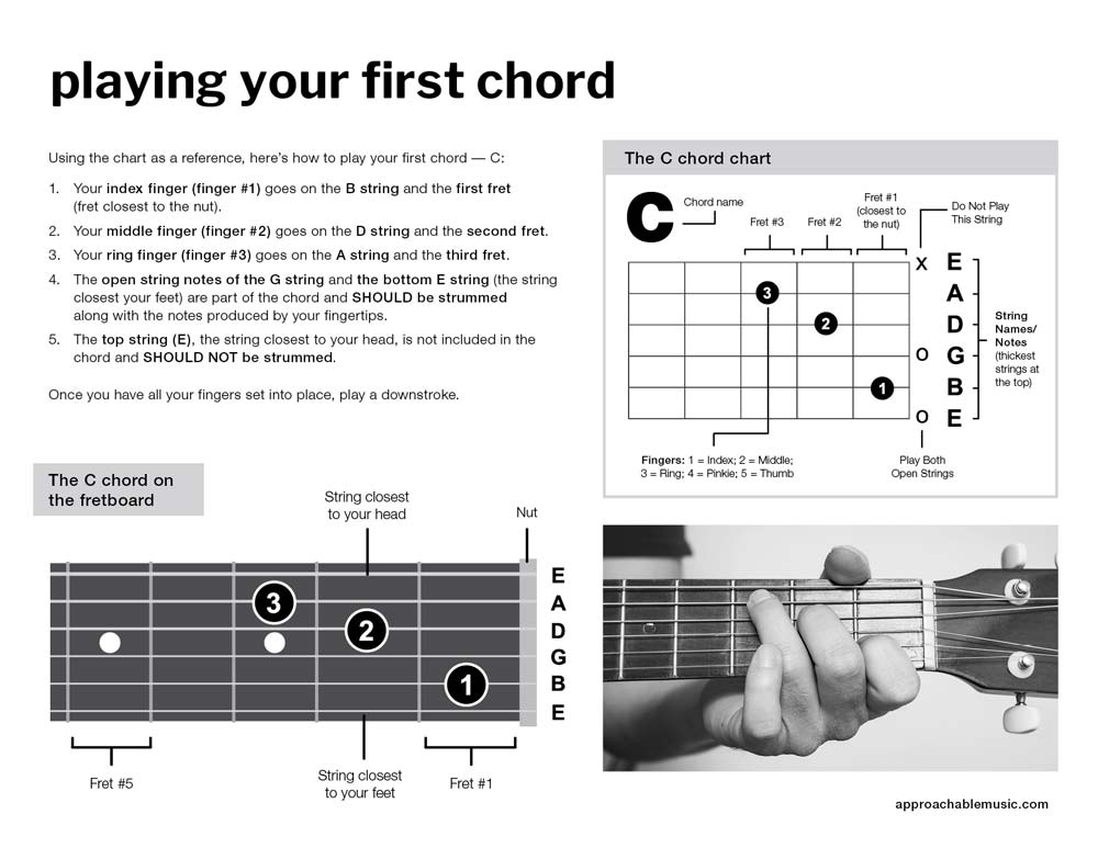 How to Play Guitar PDF preview 2