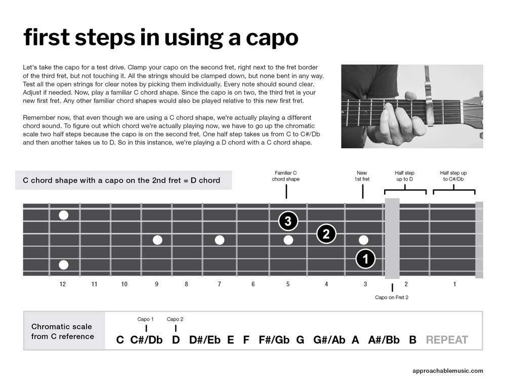 How to Play Guitar PDF preview 8