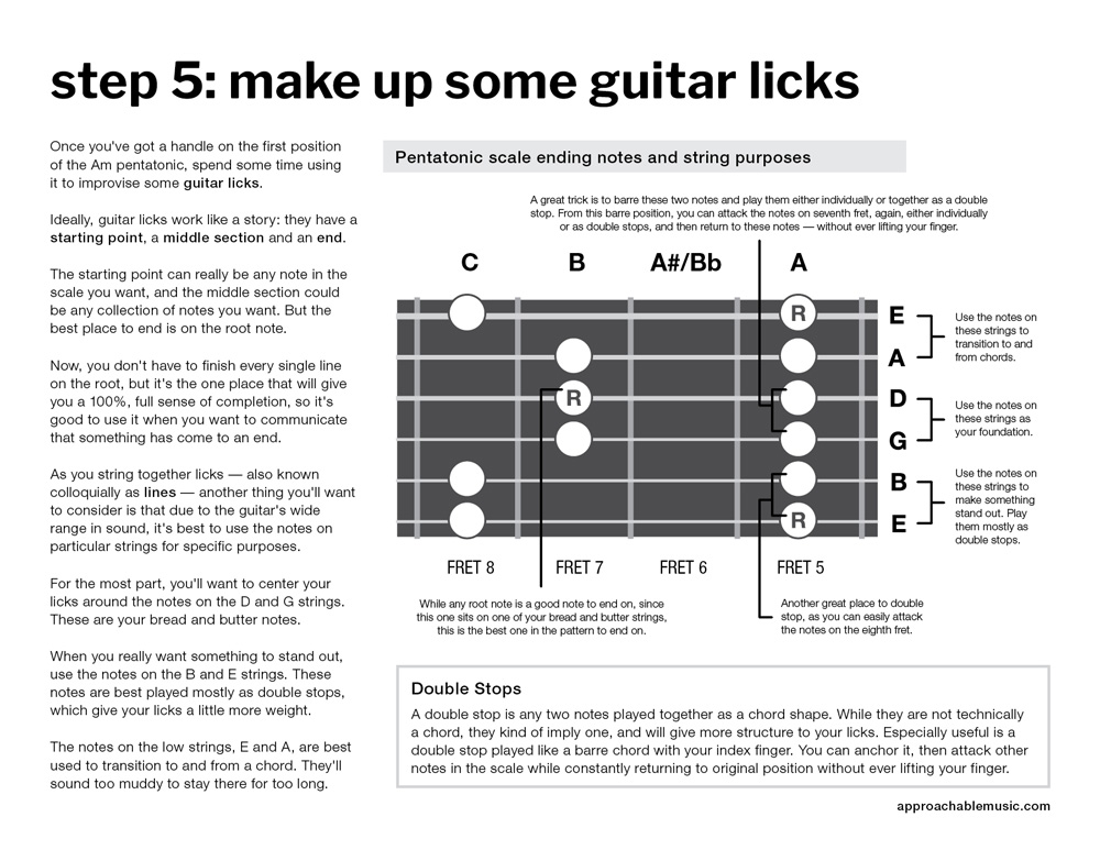 blues guitar PDF preview 2